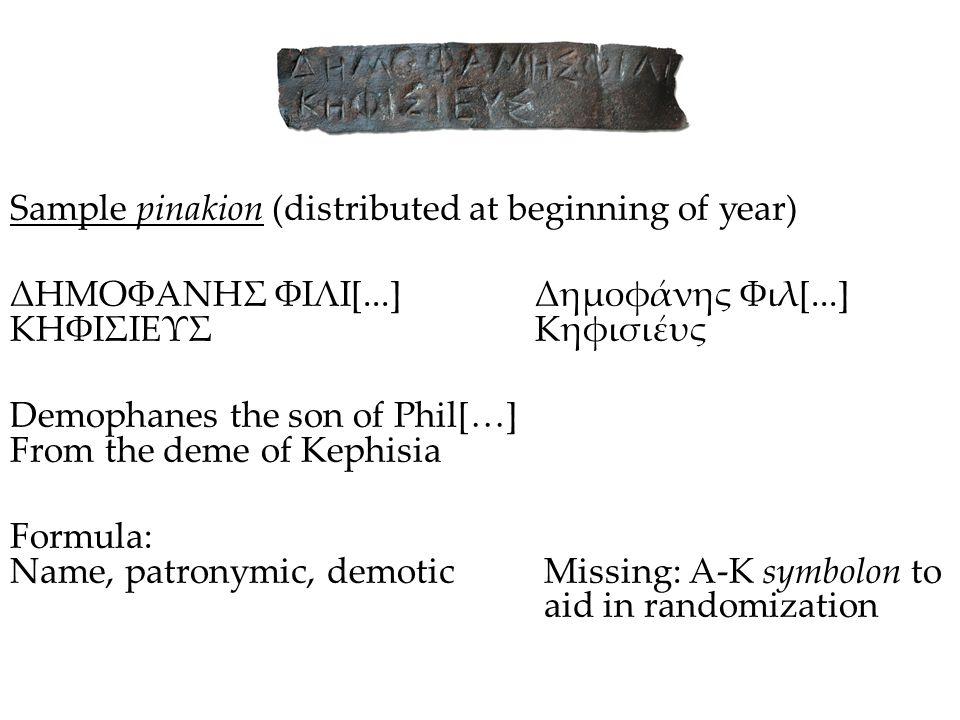 Sample pinakion (distributed at beginning of year) ΔΗΜΟΦΑΝΗΣ ΦΙΛΙ[